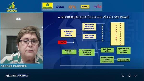 Seminário virtual da Academia do Voleibol debate a importância da análise de dados e estatística