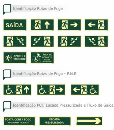 Principais regras de sinalização quanto a segurança nos estabelecimentos